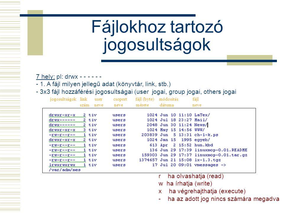 Fájlokhoz tartozó jogosultságok 7 hely: pl: drwx - - - - - - - 1. A fájl milyen jellegű adat (könyvtár, link, stb.) - 3x3 fájl hozzáférési jogosultság