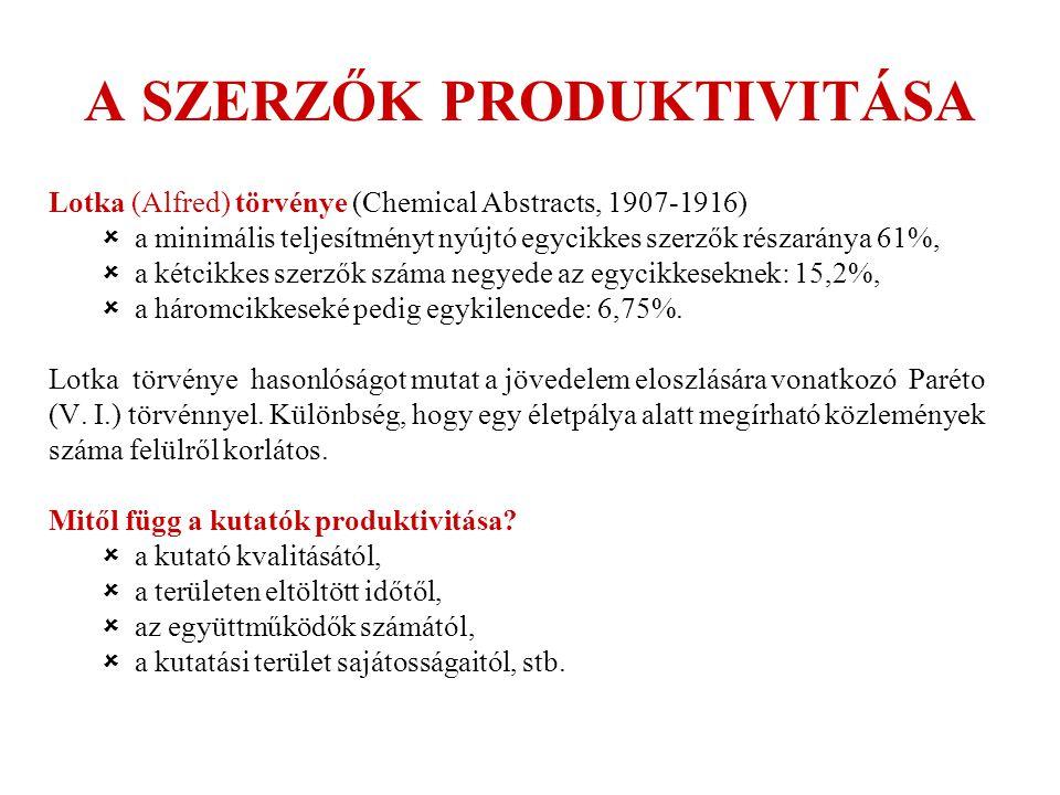 A SZERZŐK PRODUKTIVITÁSA Lotka (Alfred) törvénye (Chemical Abstracts, 1907-1916)  a minimális teljesítményt nyújtó egycikkes szerzők részaránya 61%,  a kétcikkes szerzők száma negyede az egycikkeseknek: 15,2%,  a háromcikkeseké pedig egykilencede: 6,75%.
