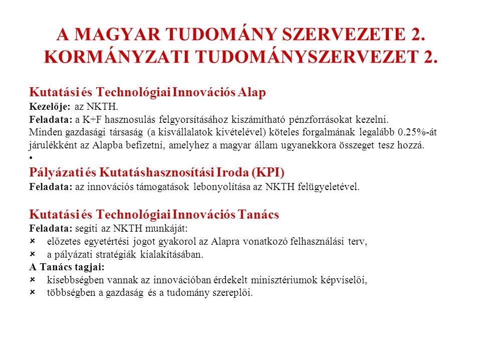 A MAGYAR TUDOMÁNY SZERVEZETE 2.KORMÁNYZATI TUDOMÁNYSZERVEZET 2.
