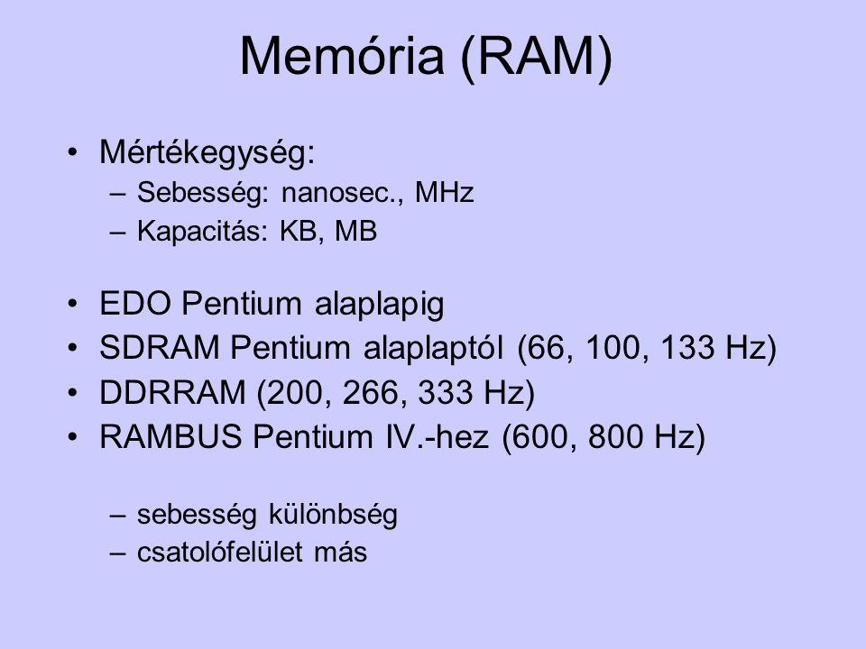 Memória (RAM) Mértékegység: –Sebesség: nanosec., MHz –Kapacitás: KB, MB EDO Pentium alaplapig SDRAM Pentium alaplaptól (66, 100, 133 Hz) DDRRAM (200,