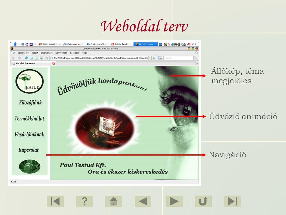 Weboldal terv Üdvözlő animáció Állókép, téma megjelölés Navigáció