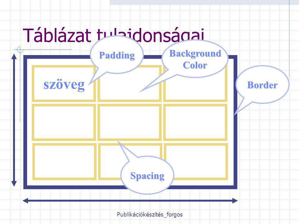 Publikációkészítés_forgos Táblázat tulajdonságai szöveg Border Padding Spacing BackgroundColor