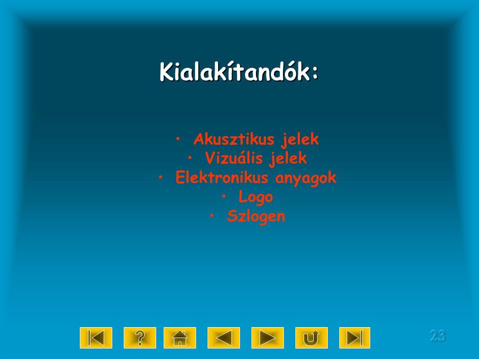 23 Kialakítandók: Akusztikus jelek Vizuális jelek Elektronikus anyagok Logo Szlogen