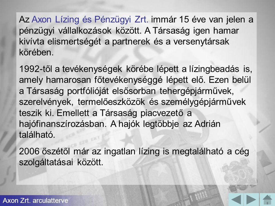 Az Axon Lízing és Pénzügyi Zrt. immár 15 éve van jelen a pénzügyi vállalkozások között. A Társaság igen hamar kivívta elismertségét a partnerek és a v