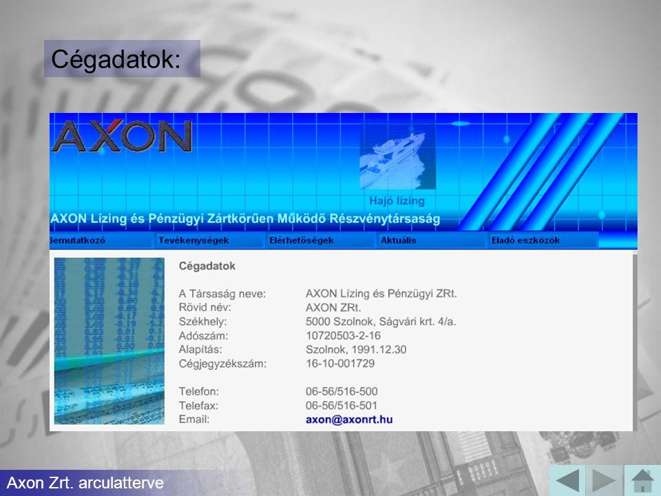 Készítette: Kovács Dóra Köszönöm a figyelmet! Axon Zrt. arculatterve