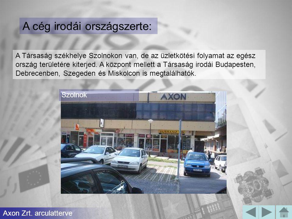 Budapest Axon Zrt. arculatterve