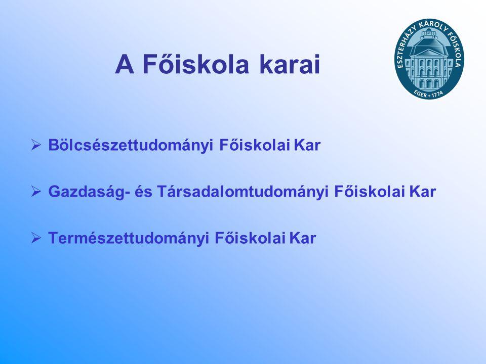 A Főiskola karai  Bölcsészettudományi Főiskolai Kar  Gazdaság- és Társadalomtudományi Főiskolai Kar  Természettudományi Főiskolai Kar