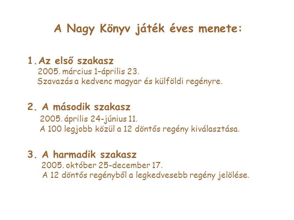 A Nagy Könyv játék éves menete: 1.Az első szakasz 2005.