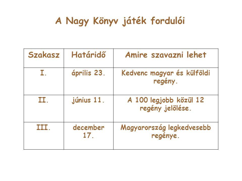 SzakaszHatáridőAmire szavazni lehet I.április 23.Kedvenc magyar és külföldi regény.