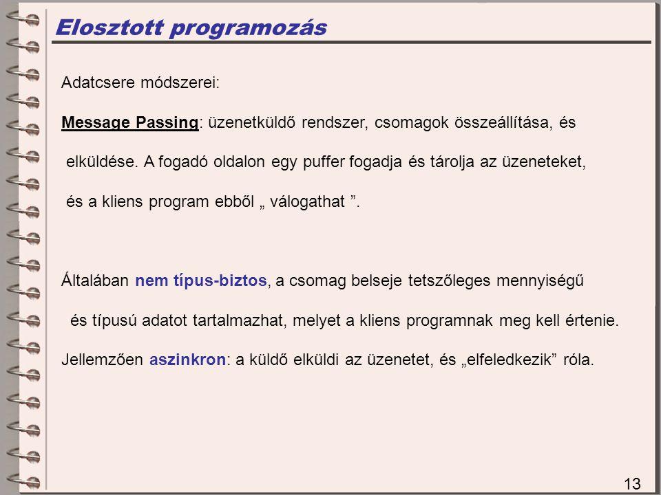 Elosztott programozás 13 Adatcsere módszerei: Message Passing: üzenetküldő rendszer, csomagok összeállítása, és elküldése.
