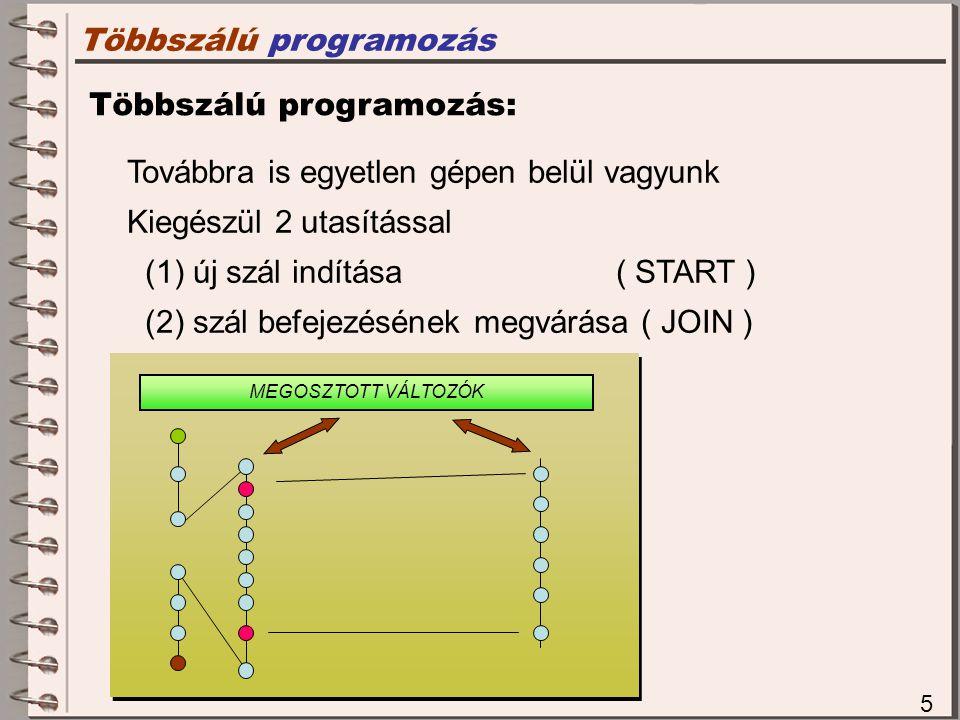 Többszálú programozás 5 Többszálú programozás: Továbbra is egyetlen gépen belül vagyunk Kiegészül 2 utasítással (1) új szál indítása ( START ) (2) szál befejezésének megvárása ( JOIN ) MEGOSZTOTT VÁLTOZÓK