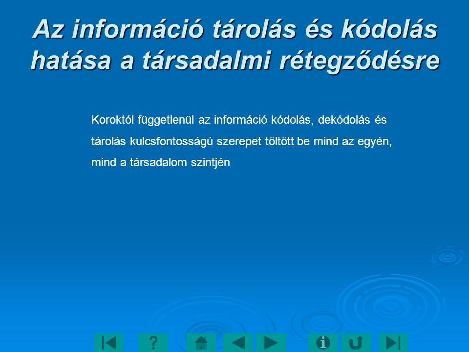 Az információ tárolás és kódolás hatása a társadalmi rétegződésre Koroktól függetlenül az információ kódolás, dekódolás és tárolás kulcsfontosságú sze