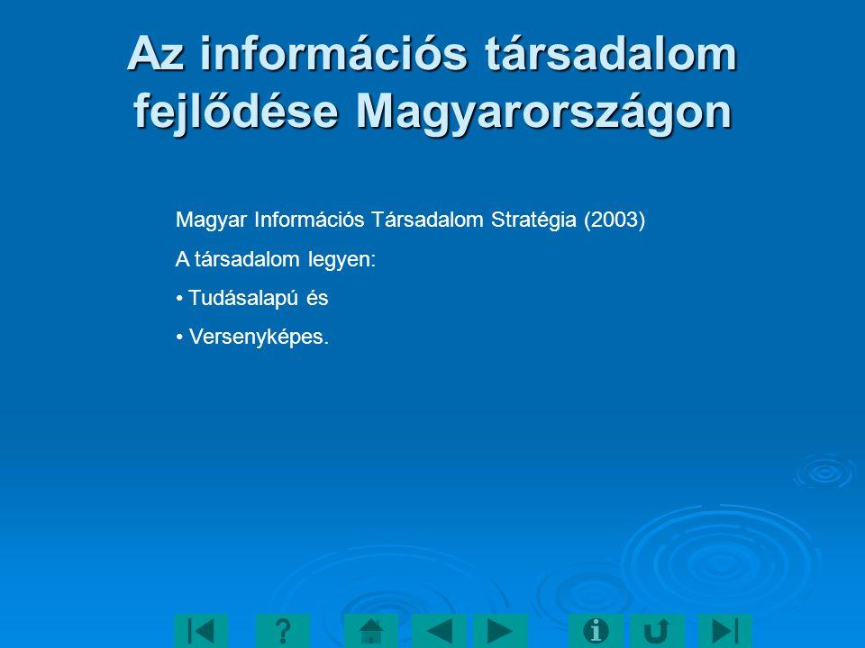 Az információs társadalom fejlődése Magyarországon Magyar Információs Társadalom Stratégia (2003) A társadalom legyen: Tudásalapú és Versenyképes.