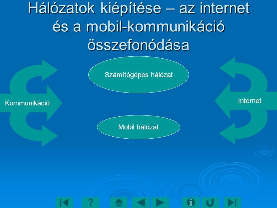 Hálózatok kiépítése – az internet és a mobil-kommunikáció összefonódása Számítógépes hálózat Mobil hálózat InternetKommunikáció
