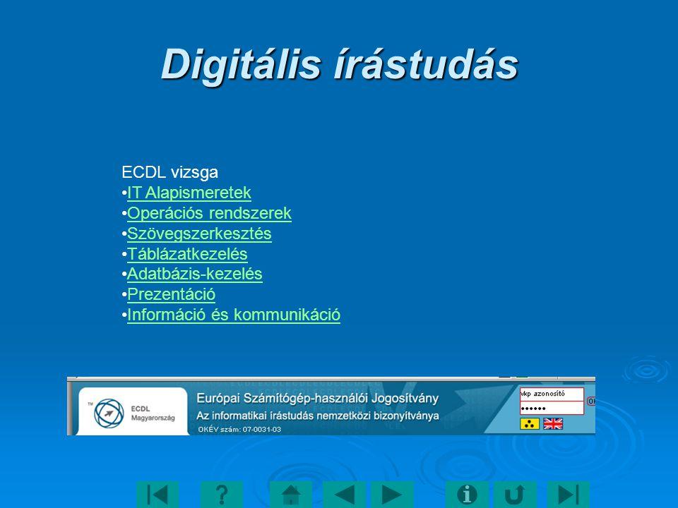 Digitális írástudás ECDL vizsga IT Alapismeretek Operációs rendszerek Szövegszerkesztés Táblázatkezelés Adatbázis-kezelés Prezentáció Információ és kommunikáció