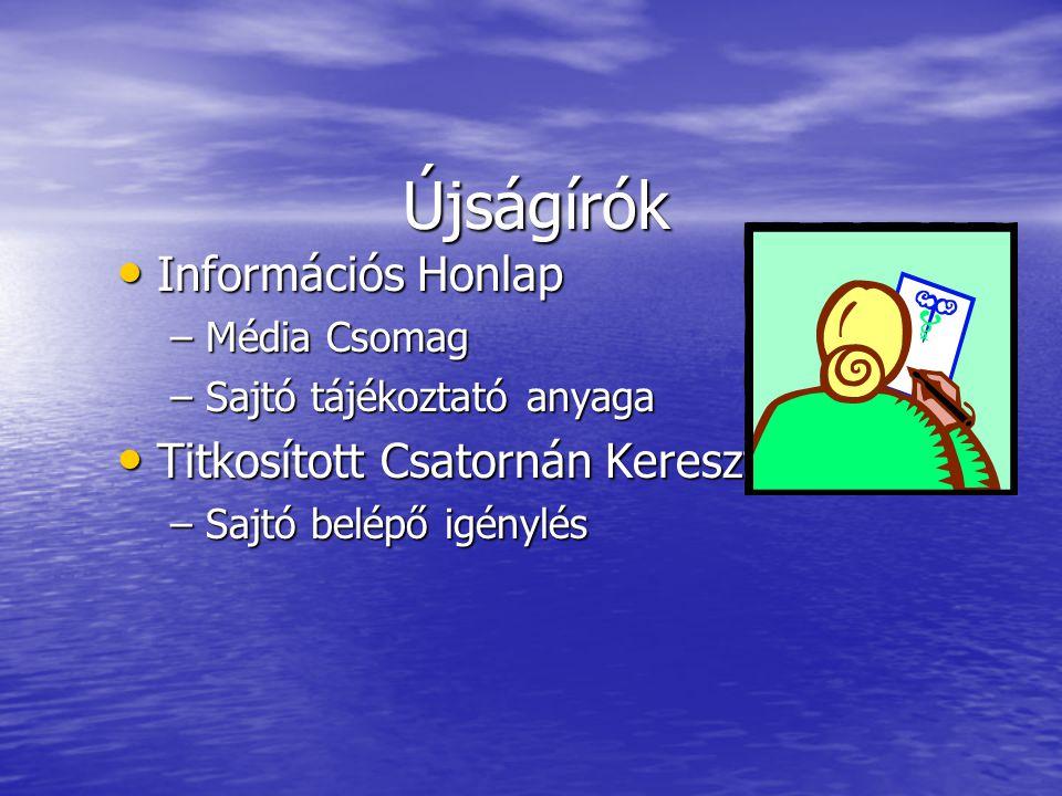 Újságírók Információs Honlap Információs Honlap – Média Csomag – Sajtó tájékoztató anyaga Titkosított Csatornán Keresztül Titkosított Csatornán Keresztül – Sajtó belépő igénylés