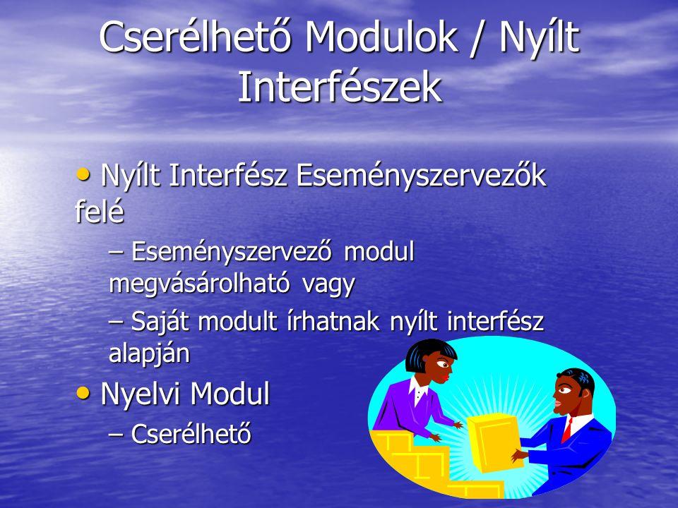 Cserélhető Modulok / Nyílt Interfészek Nyílt Interfész Eseményszervezők felé Nyílt Interfész Eseményszervezők felé – Eseményszervező modul megvásárolható vagy – Saját modult írhatnak nyílt interfész alapján Nyelvi Modul Nyelvi Modul – Cserélhető