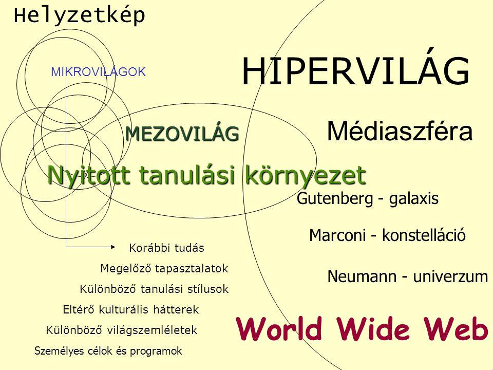 Helyzetkép MIKROVILÁGOK Médiaszféra Marconi - konstelláció Gutenberg - galaxis HIPERVILÁG Különböző tanulási stílusok Megelőző tapasztalatok Eltérő kulturális hátterek Személyes célok és programok Korábbi tudás Különböző világszemléletek Neumann - univerzum World Wide Web MEZOVILÁG Nyitott tanulási környezet