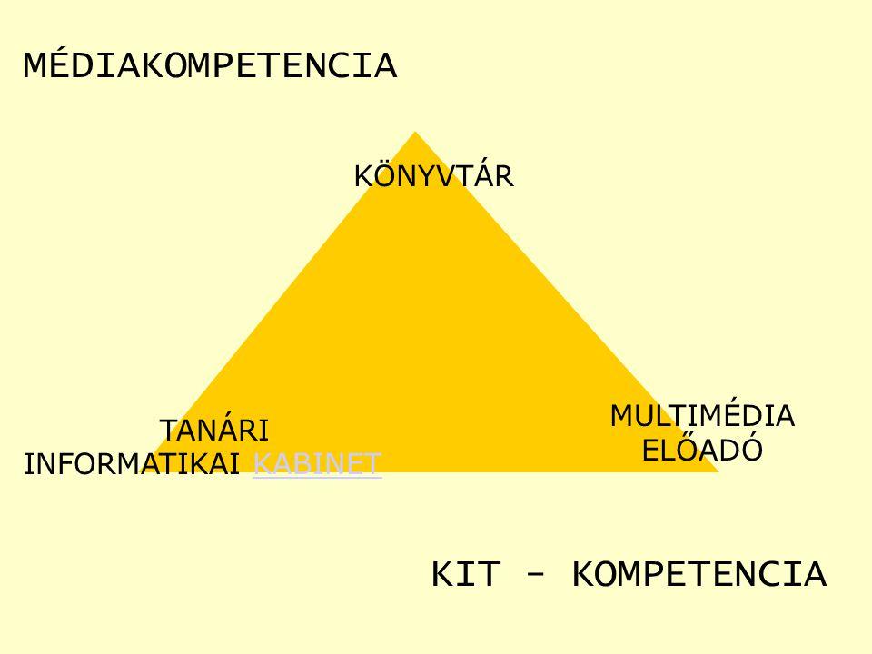 TANÁRI INFORMATIKAI KABINETKABINET KÖNYVTÁR MULTIMÉDIA ELŐADÓ MÉDIAKOMPETENCIA KIT - KOMPETENCIA