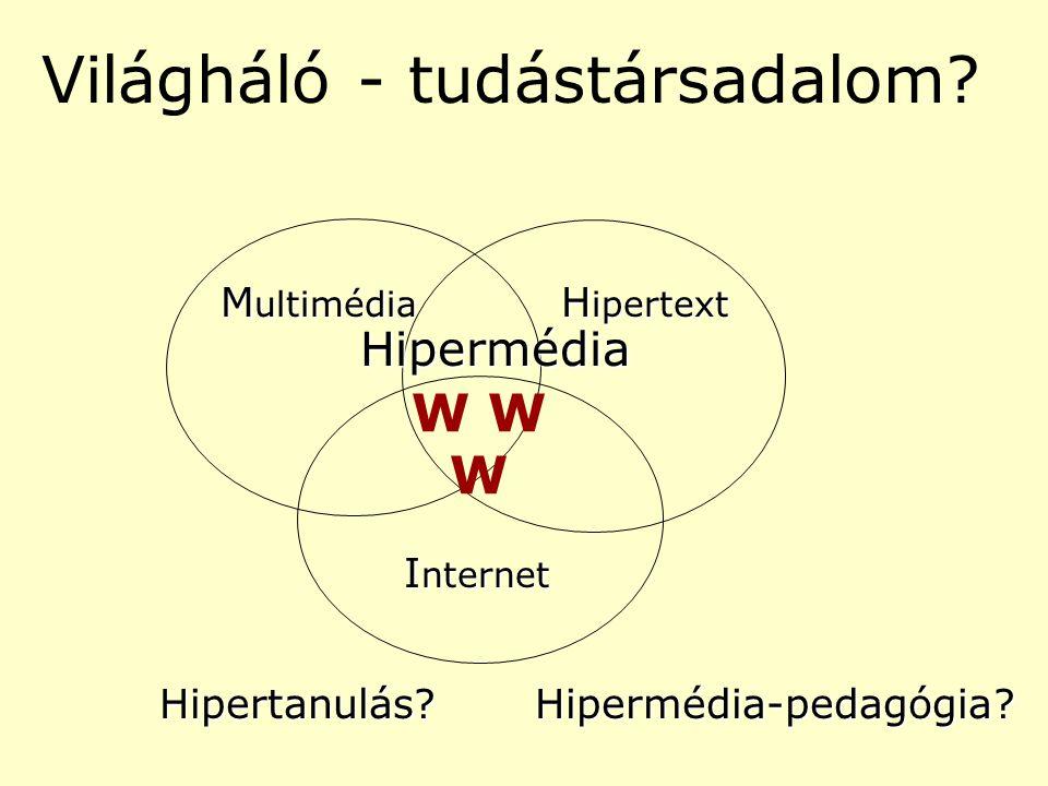 Világháló - tudástársadalom? M ultimédia H ipertext Hipermédia I nternet W Hipertanulás?Hipermédia-pedagógia?