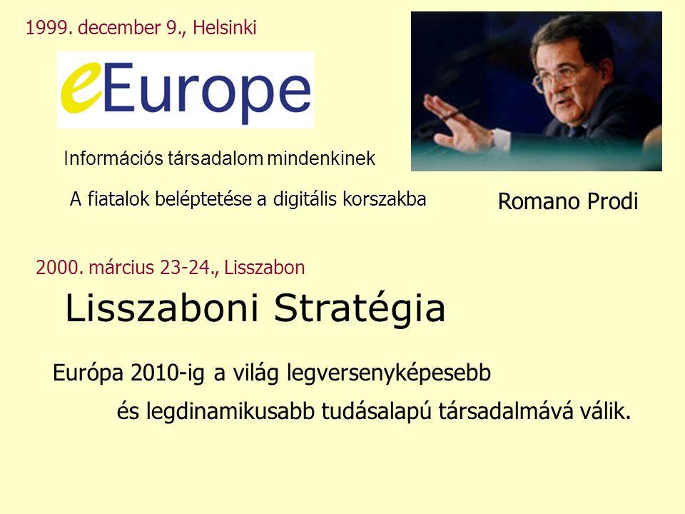 Információs társadalom mindenkinek 1999. december 9., Helsinki 2000. március 23-24., Lisszabon Lisszaboni Stratégia Európa 2010-ig a világ legversenyk