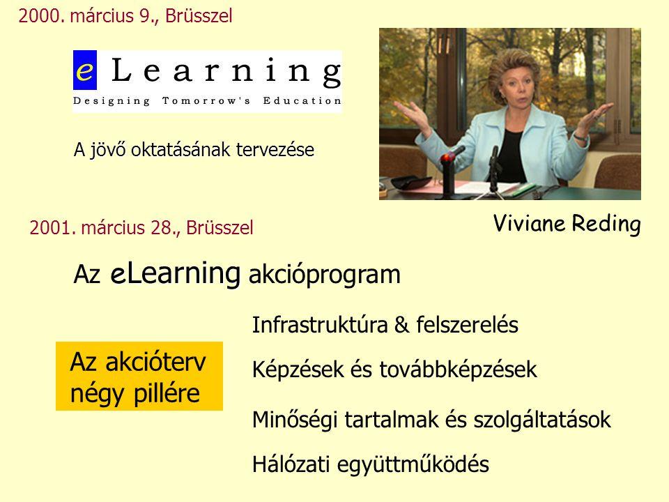 Viviane Reding 2000. március 9., Brüsszel e Learning Az e Learning akcióprogram 2001. március 28., Brüsszel Az akcióterv négy pillére Infrastruktúra &