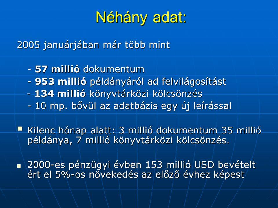 Néhány adat: Néhány adat: 2005 januárjában már több mint - 57 millió dokumentum - 953 millió példányáról ad felvilágosítást - 134 millió könyvtárközi kölcsönzés - 134 millió könyvtárközi kölcsönzés - 10 mp.