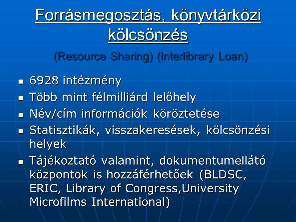 Forrásmegosztás, könyvtárközi kölcsönzés Forrásmegosztás, könyvtárközi kölcsönzés (Resource Sharing) (Interlibrary Loan) Forrásmegosztás, könyvtárközi kölcsönzés 6928 intézmény 6928 intézmény Több mint félmilliárd lelőhely Több mint félmilliárd lelőhely Név/cím információk köröztetése Név/cím információk köröztetése Statisztikák, visszakeresések, kölcsönzési helyek Statisztikák, visszakeresések, kölcsönzési helyek Tájékoztató valamint, dokumentumellátó központok is hozzáférhetőek (BLDSC, ERIC, Library of Congress,University Microfilms International) Tájékoztató valamint, dokumentumellátó központok is hozzáférhetőek (BLDSC, ERIC, Library of Congress,University Microfilms International)