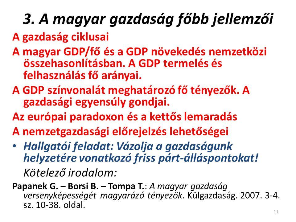 3. A magyar gazdaság főbb jellemzői A gazdaság ciklusai A magyar GDP/fő és a GDP növekedés nemzetközi összehasonlításban. A GDP termelés és felhasznál