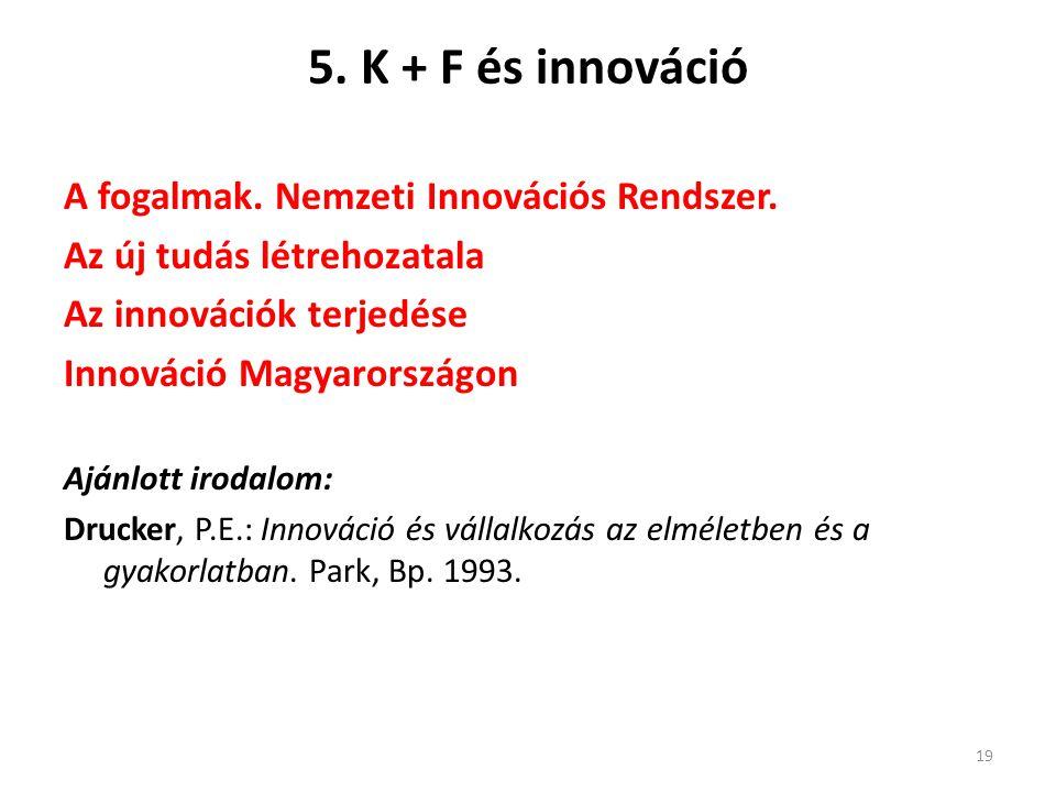 5. K + F és innováció A fogalmak. Nemzeti Innovációs Rendszer. Az új tudás létrehozatala Az innovációk terjedése Innováció Magyarországon Ajánlott iro