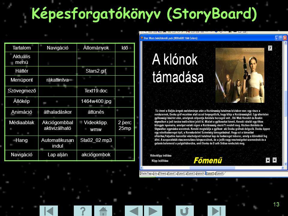 13 Képesforgatókönyv (StoryBoard) TartalomNavigációÁllományokIdő Aktuális menü HáttérStars2.gif Menüpontrákattintva SzövegmezőText19.doc Állókép1464w4