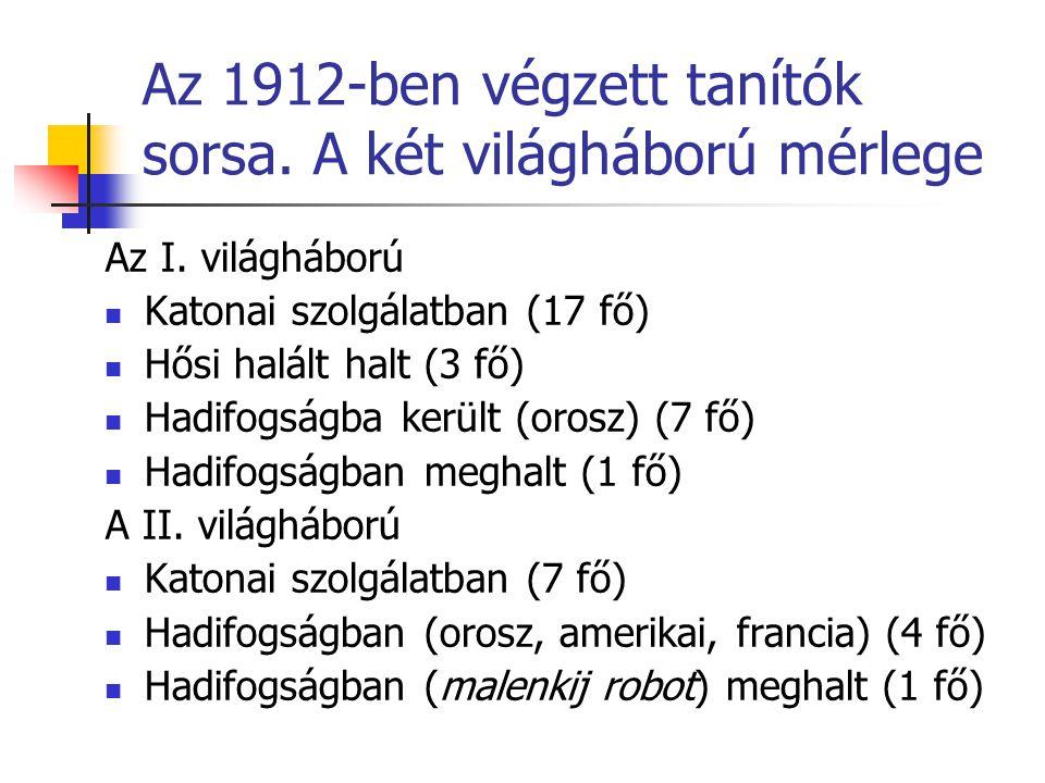 Az 1912-ben végzett tanítók sorsa. A két világháború mérlege Az I.
