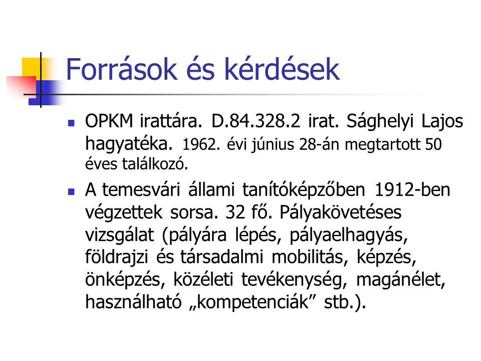 Források és kérdések OPKM irattára. D.84.328.2 irat.