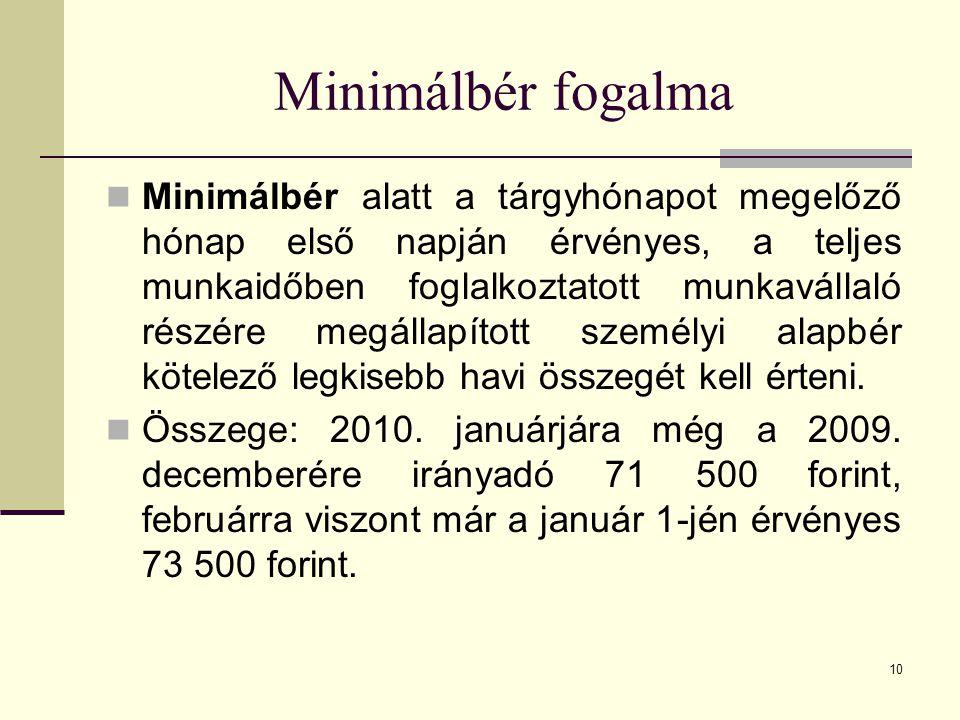 10 Minimálbér fogalma Minimálbér alatt a tárgyhónapot megelőző hónap első napján érvényes, a teljes munkaidőben foglalkoztatott munkavállaló részére m