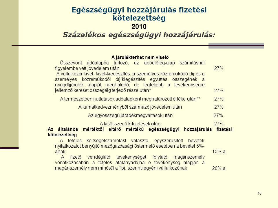 16 Egészségügyi hozzájárulás fizetési kötelezettség 2010 Százalékos egészségügyi hozzájárulás: A járulékterhet nem viselő Összevont adóalapba tartozó,