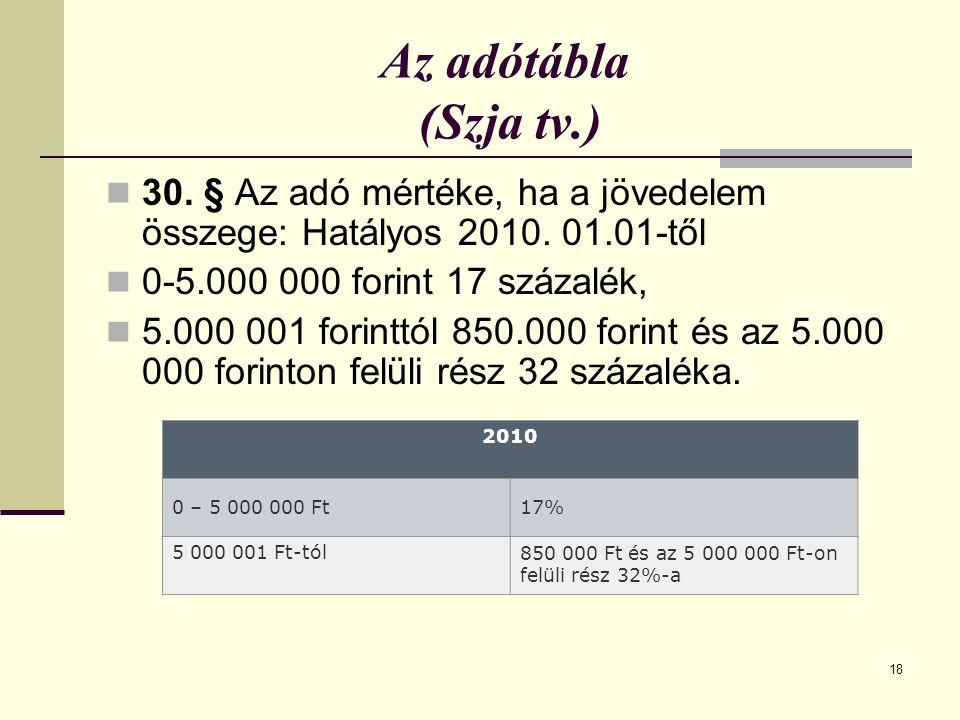 18 Az adótábla (Szja tv.) 30. § Az adó mértéke, ha a jövedelem összege: Hatályos 2010. 01.01-től 0-5.000 000 forint 17 százalék, 5.000 001 forinttól 8