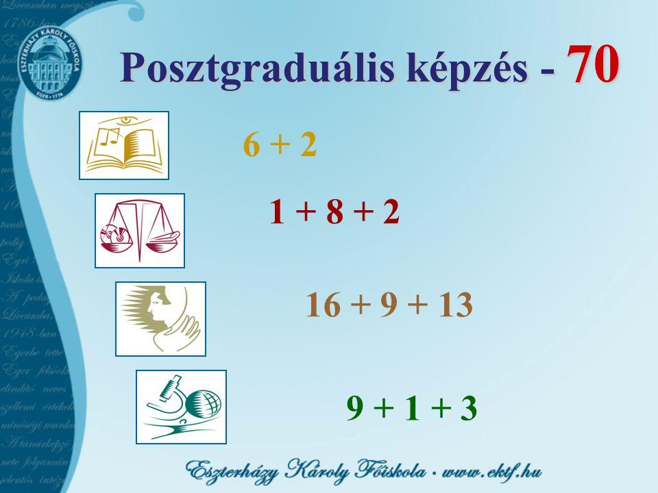 Posztgraduális képzés - 70 Posztgraduális képzés - 70 6 + 2 1 + 8 + 2 16 + 9 + 13 9 + 1 + 3