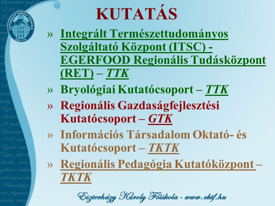 KUTATÁS »Integrált Természettudományos Szolgáltató Központ (ITSC) - EGERFOOD Regionális Tudásközpont (RET) – TTK »Bryológiai Kutatócsoport – TTK »Regionális Gazdaságfejlesztési Kutatócsoport – GTK »Információs Társadalom Oktató- és Kutatócsoport – TKTK »Regionális Pedagógia Kutatóközpont – TKTK