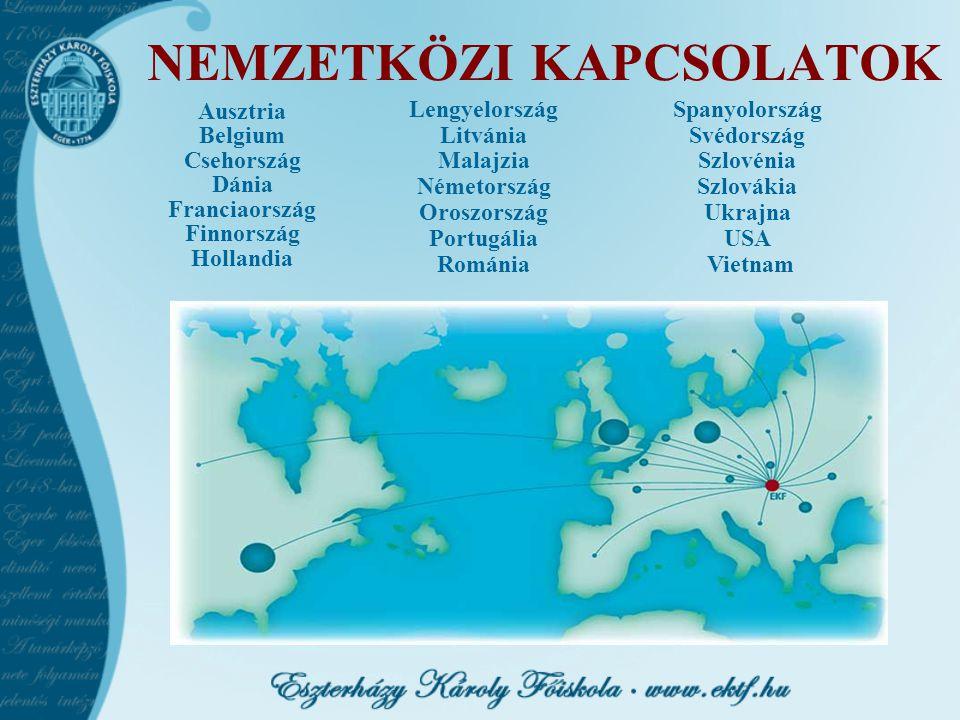 NEMZETKÖZI KAPCSOLATOK Ausztria Belgium Csehország Dánia Franciaország Finnország Hollandia Lengyelország Litvánia Malajzia Németország Oroszország Po