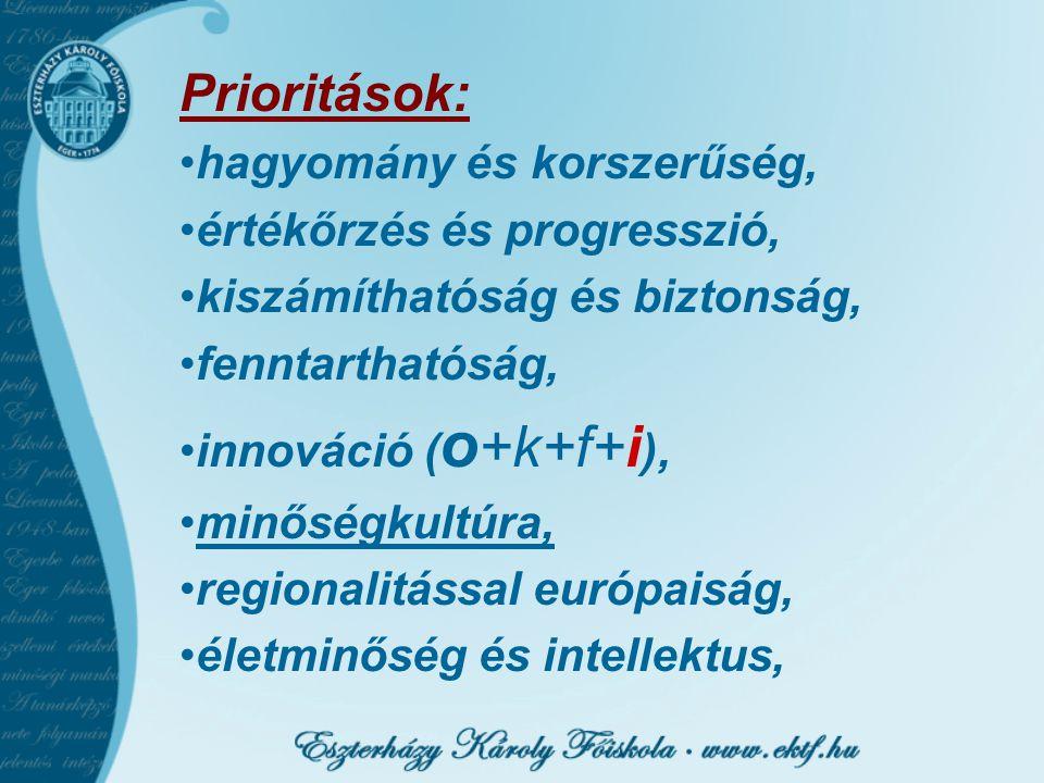 Prioritások: hagyomány és korszerűség, értékőrzés és progresszió, kiszámíthatóság és biztonság, fenntarthatóság, innováció ( o +k+f+i ), minőségkultúr