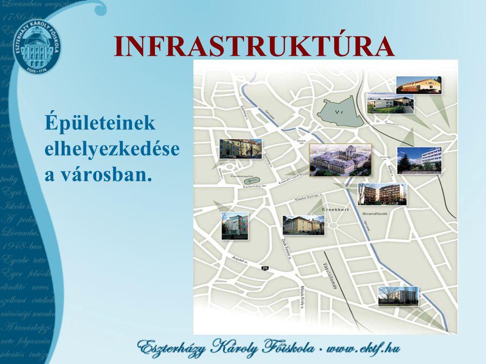 INFRASTRUKTÚRA Épületeinek elhelyezkedése a városban.