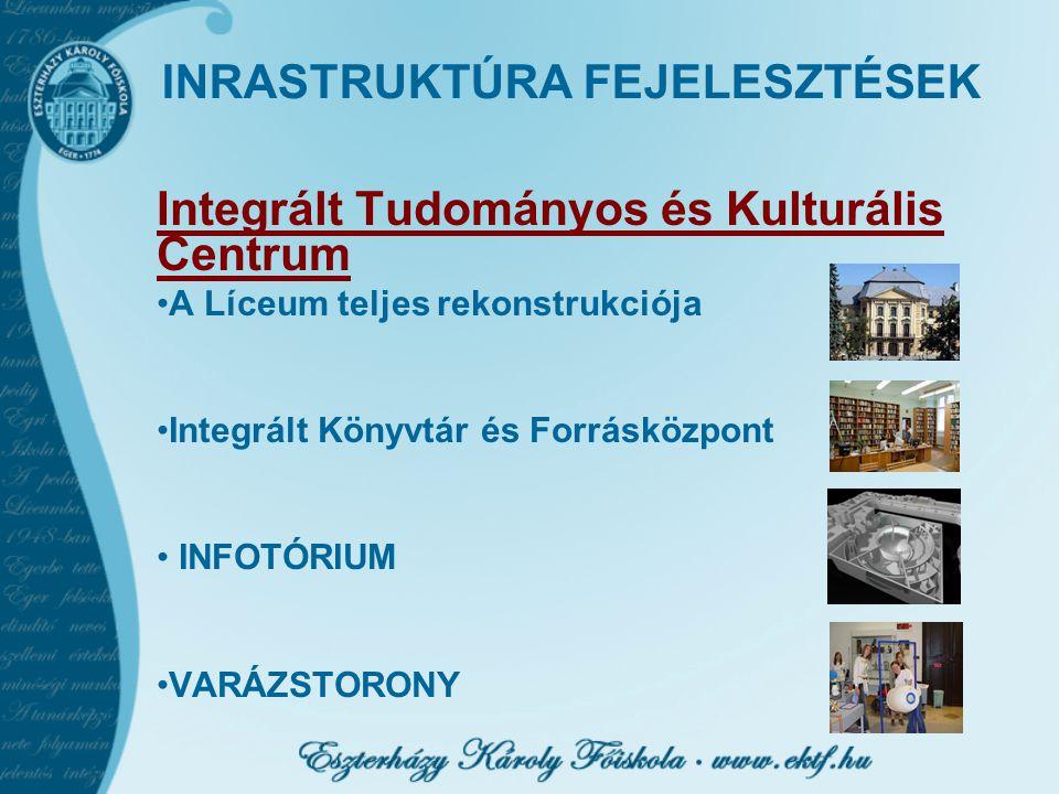 INRASTRUKTÚRA FEJELESZTÉSEK Integrált Tudományos és Kulturális Centrum A Líceum teljes rekonstrukciója Integrált Könyvtár és Forrásközpont INFOTÓRIUM VARÁZSTORONY