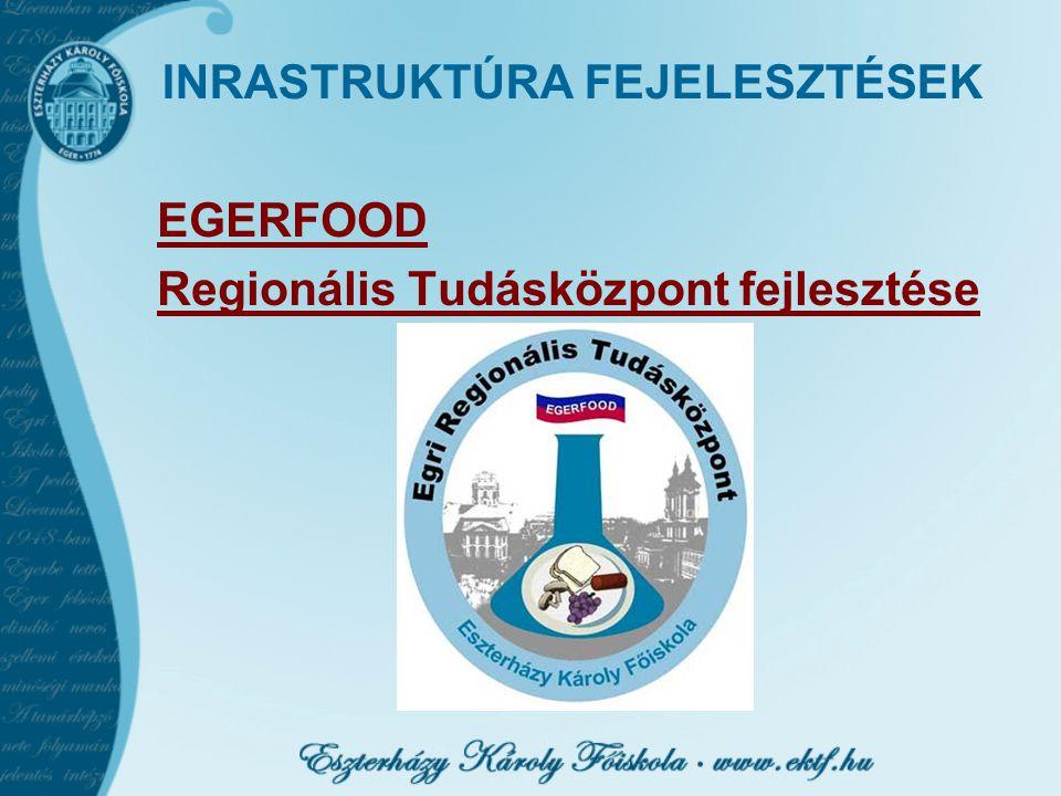 INRASTRUKTÚRA FEJELESZTÉSEK EGERFOOD Regionális Tudásközpont fejlesztése