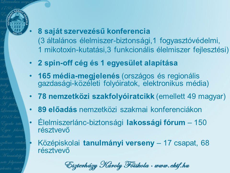 8 saját szervezésű konferencia (3 általános élelmiszer-biztonsági,1 fogyasztóvédelmi, 1 mikotoxin-kutatási,3 funkcionális élelmiszer fejlesztési) 2 spin-off cég és 1 egyesület alapítása 165 média-megjelenés (országos és regionális gazdasági-közéleti folyóiratok, elektronikus média) 78 nemzetközi szakfolyóiratcikk (emellett 49 magyar) 89 előadás nemzetközi szakmai konferenciákon Élelmiszerlánc-biztonsági lakossági fórum – 150 résztvevő Középiskolai tanulmányi verseny – 17 csapat, 68 résztvevő