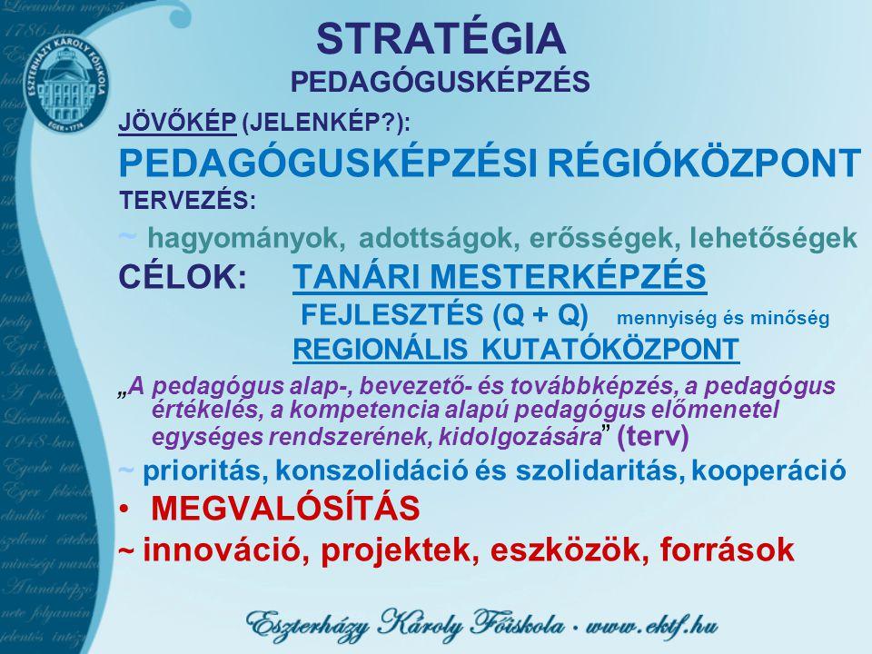 """STRATÉGIA PEDAGÓGUSKÉPZÉS JÖVŐKÉP (JELENKÉP ): PEDAGÓGUSKÉPZÉSI RÉGIÓKÖZPONT TERVEZÉS: ~ hagyományok, adottságok, erősségek, lehetőségek CÉLOK:TANÁRI MESTERKÉPZÉS FEJLESZTÉS (Q + Q) mennyiség és minőség REGIONÁLIS KUTATÓKÖZPONT """" A pedagógus alap-, bevezető- és továbbképzés, a pedagógus értékelés, a kompetencia alapú pedagógus előmenetel egységes rendszerének, kidolgozására (terv) ~ prioritás, konszolidáció és szolidaritás, kooperáció MEGVALÓSÍTÁS ~ innováció, projektek, eszközök, források"""