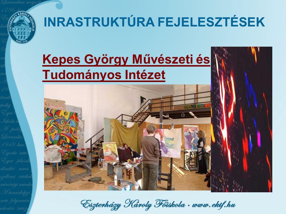 INRASTRUKTÚRA FEJELESZTÉSEK Kepes György Művészeti és Tudományos Intézet