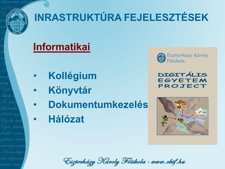 INRASTRUKTÚRA FEJELESZTÉSEK Informatikai Kollégium Könyvtár Dokumentumkezelés Hálózat