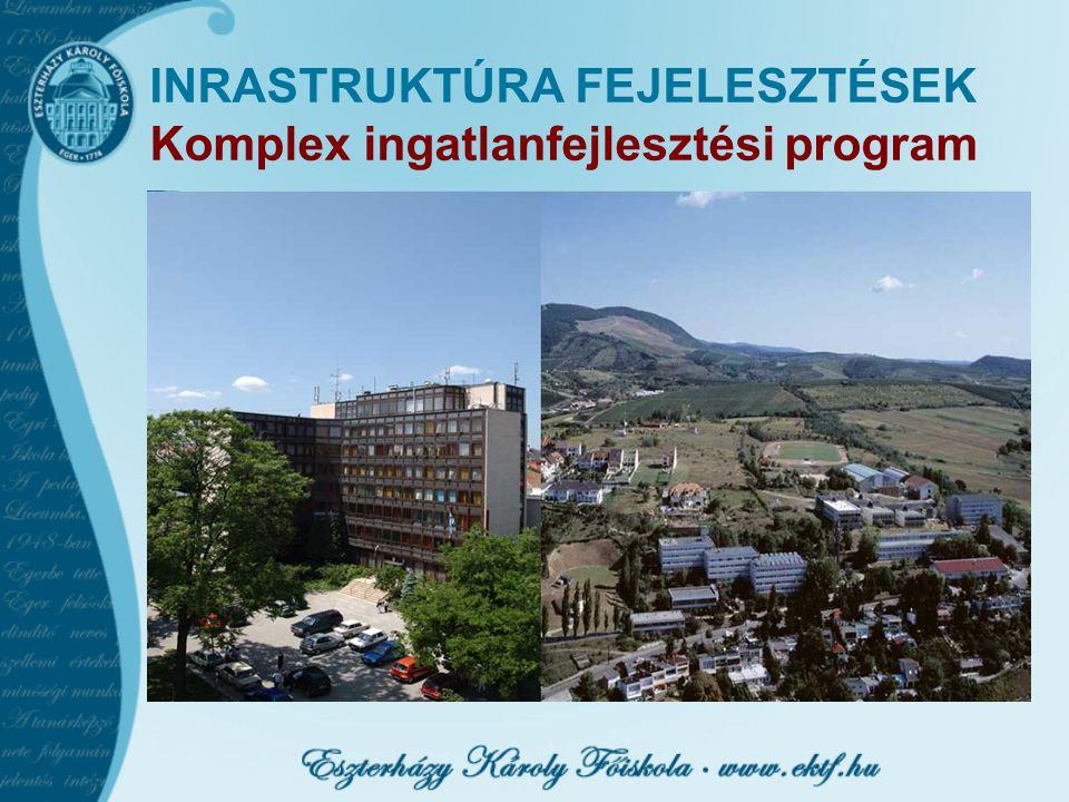 INRASTRUKTÚRA FEJELESZTÉSEK Komplex ingatlanfejlesztési program