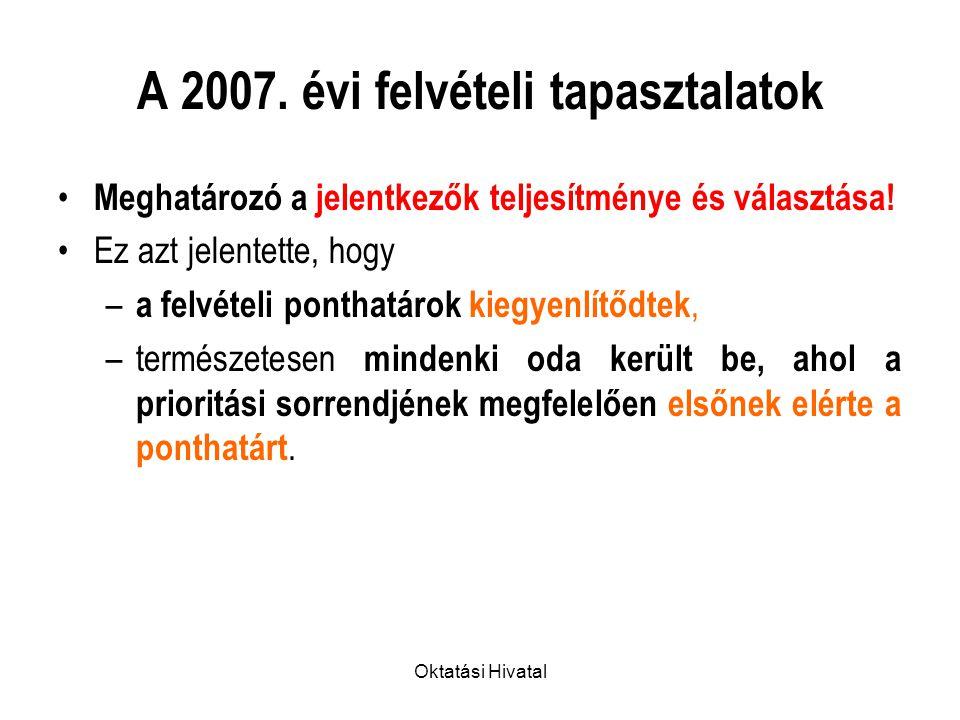 Oktatási Hivatal A 2007.