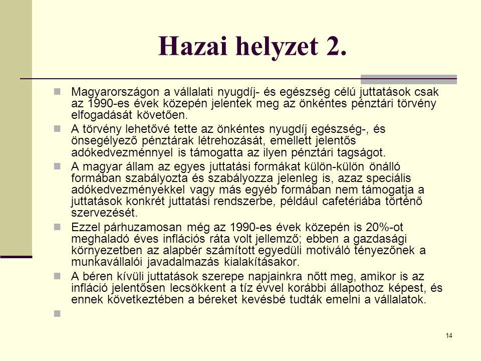 14 Hazai helyzet 2. Magyarországon a vállalati nyugdíj- és egészség célú juttatások csak az 1990-es évek közepén jelentek meg az önkéntes pénztári tör